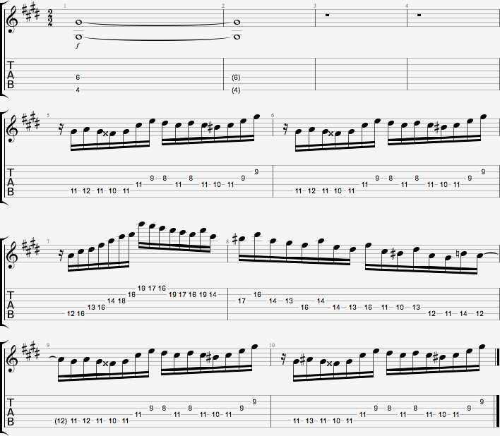 10 premières mesures de la Fantaisie Impromptu de Chopin